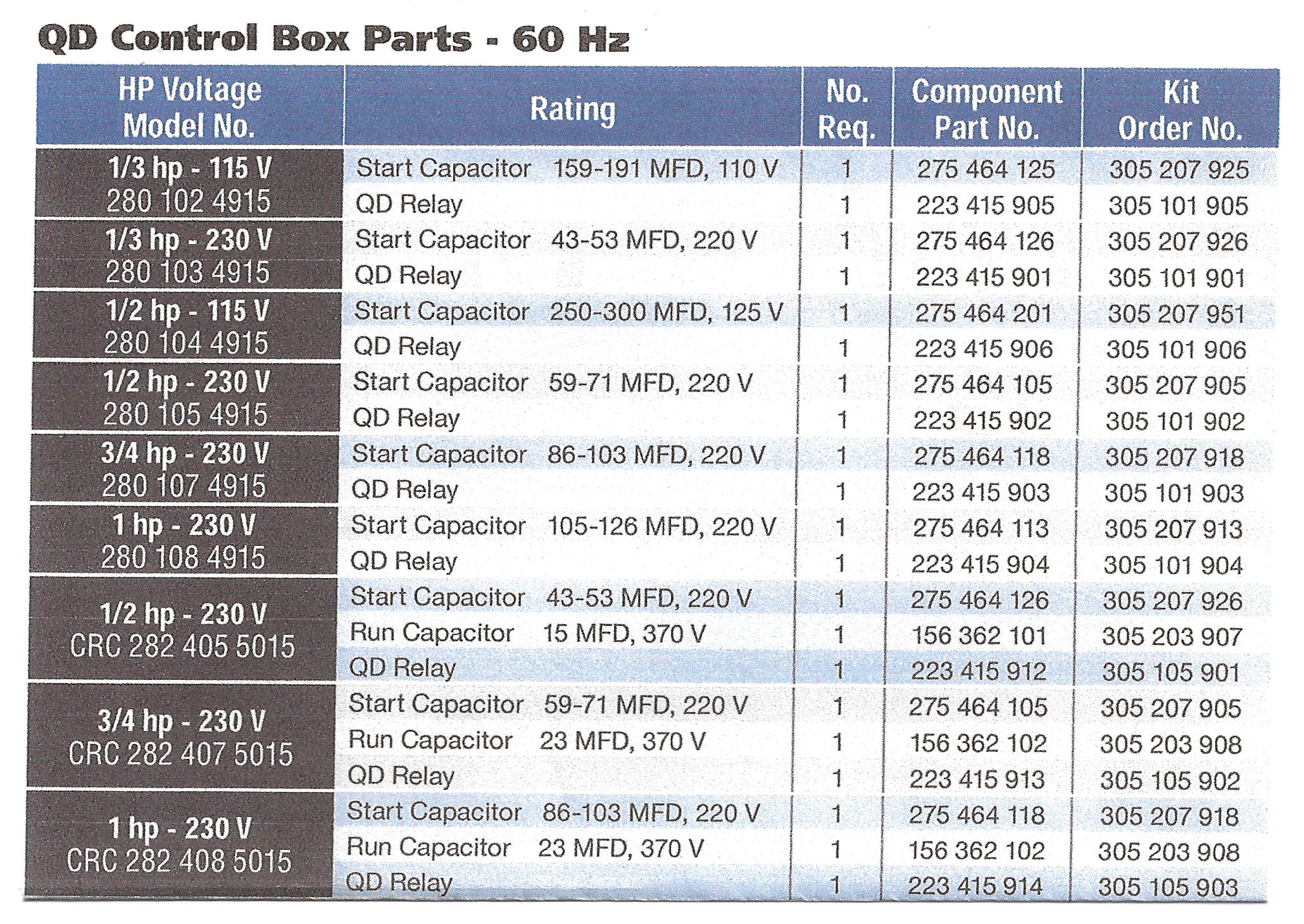 QD_Parts franklin 1 2hp 115v qd control box franklin control box wiring diagram at n-0.co