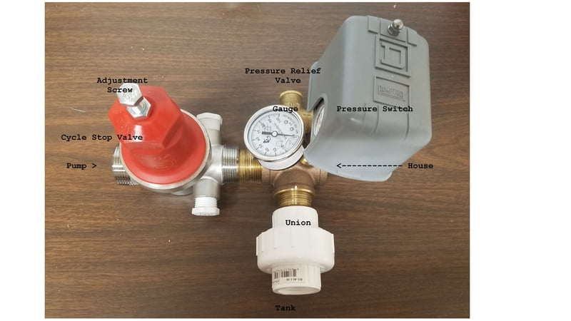 Constant Pressure Mechanically Using Your Present Pump