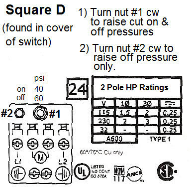 Pressure Switch Adjustment Info